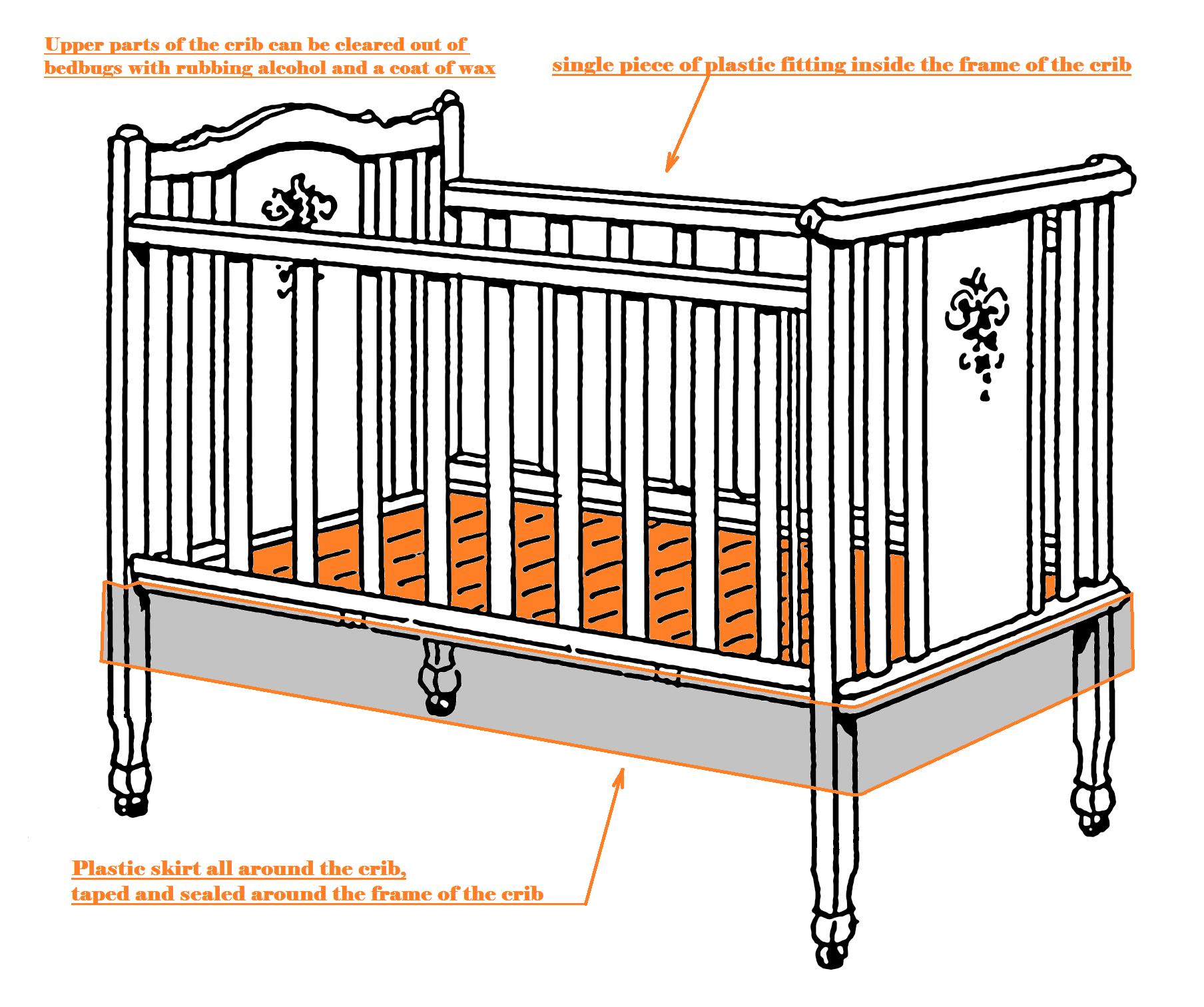 Baby crib mattress frame - Bedbug Shield For A Crib